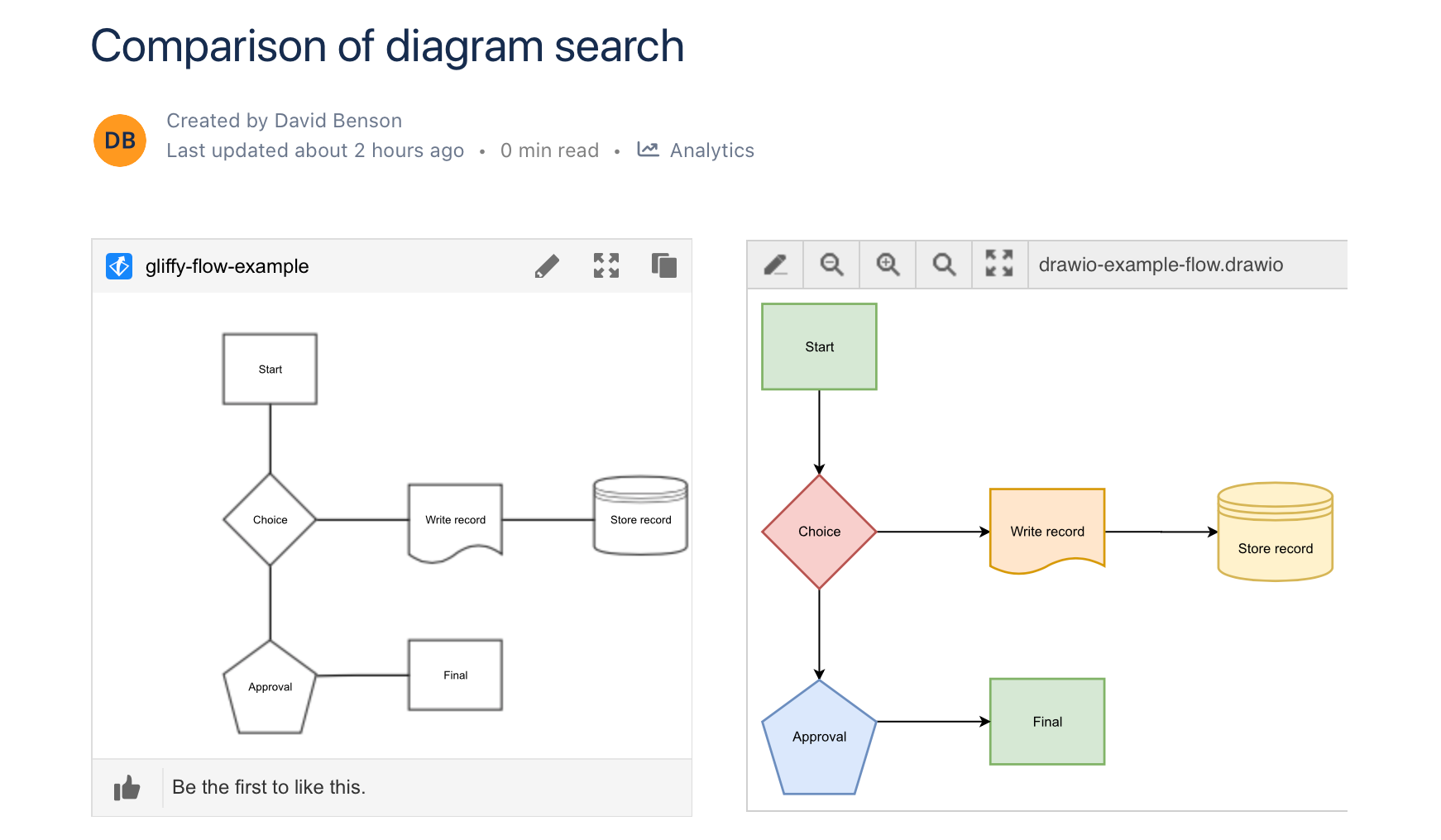 Compare how Confluence Cloud searches for draw.io and Gliffy diagrams