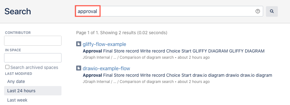 Search for label text inside a diagram in Confluence Server