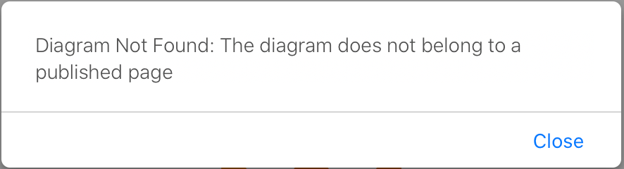 The Diagram not found dialog will appear when you try to edit a diagram that is attached to an unpublished page