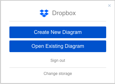 Create a new diagram or open an existing diagram file stored in Dropbox