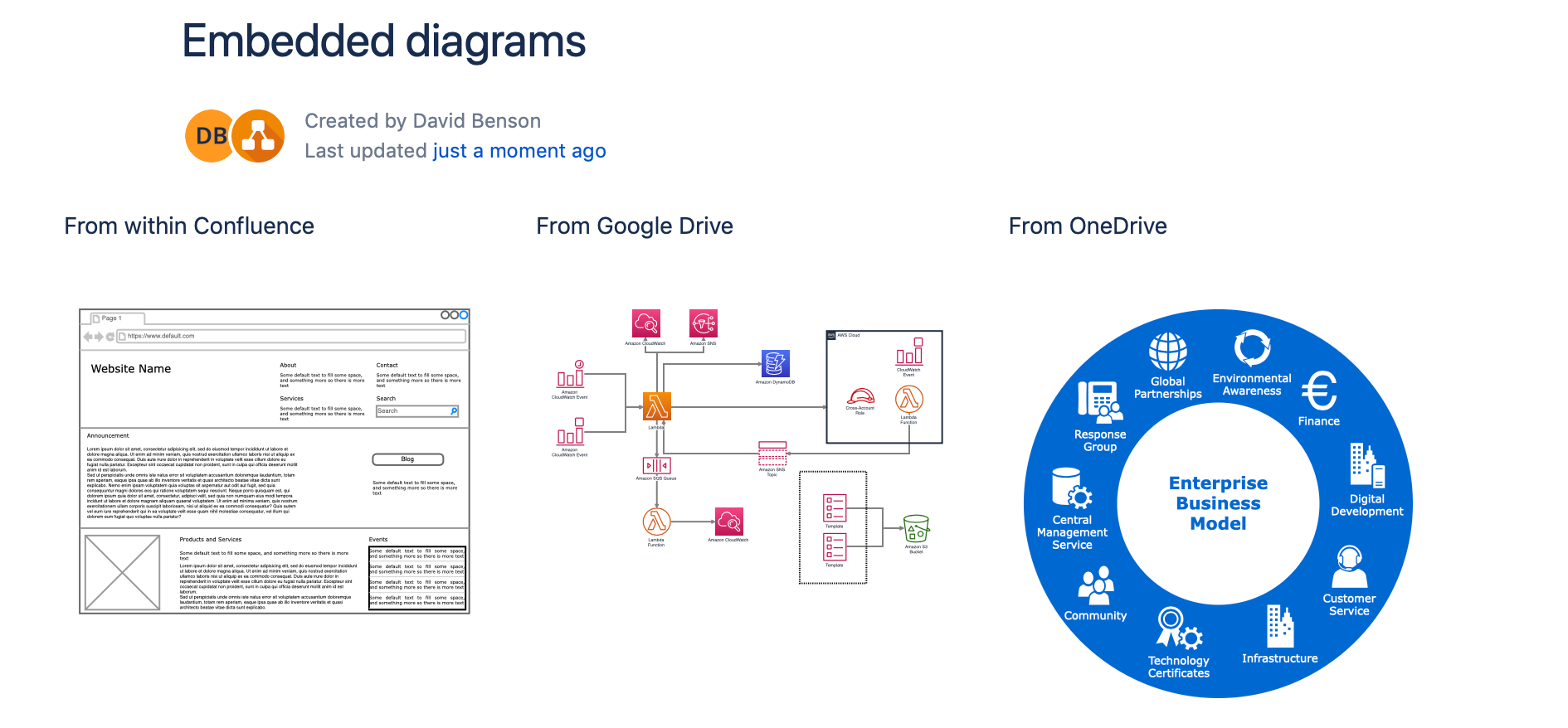Embedded diagrams in draw.io for Confluence Cloud