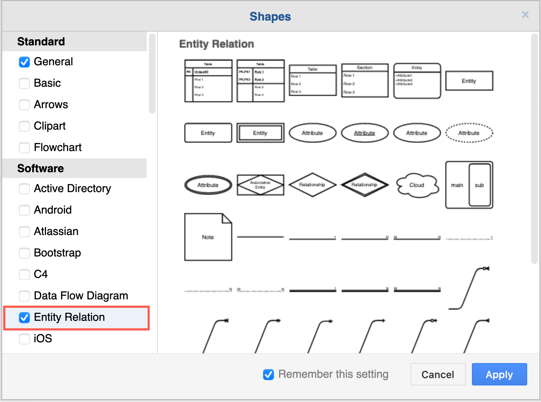 Enable the Entity Relation shape library to create database diagrams