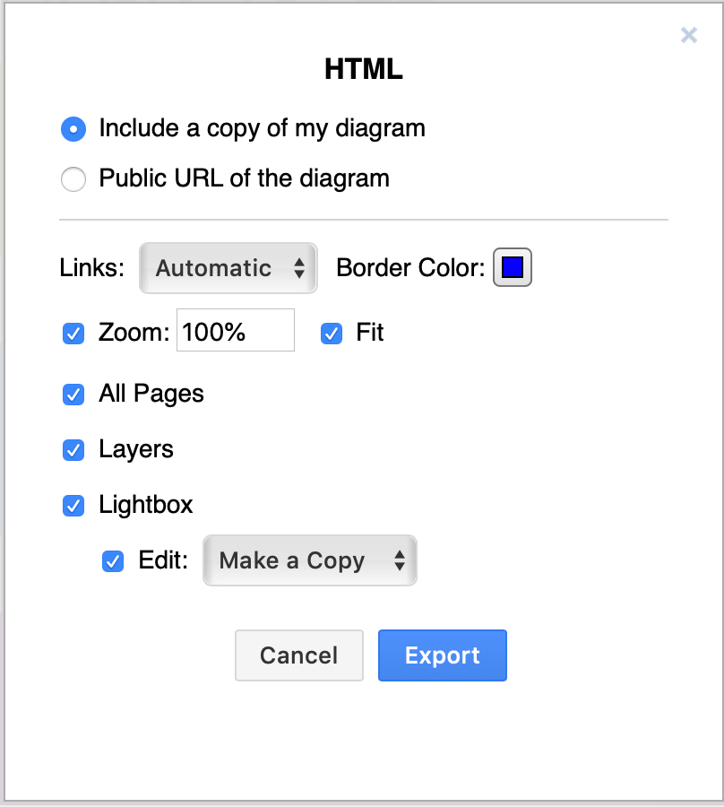 Options when exporting your diagram to a HTML file