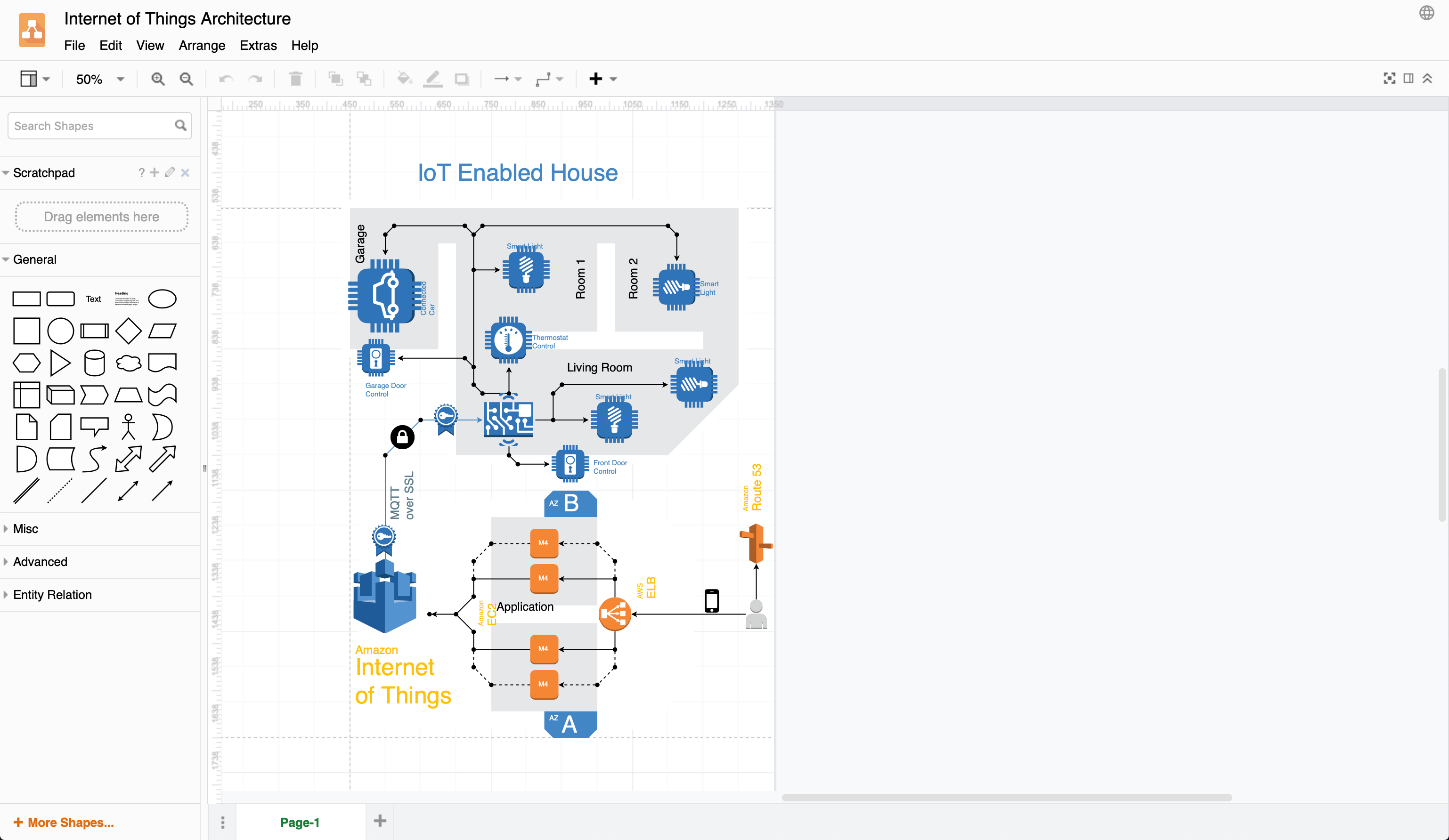 Blog Use Cloudcraft To Export Your Aws Architecture To A Drawio Diagram