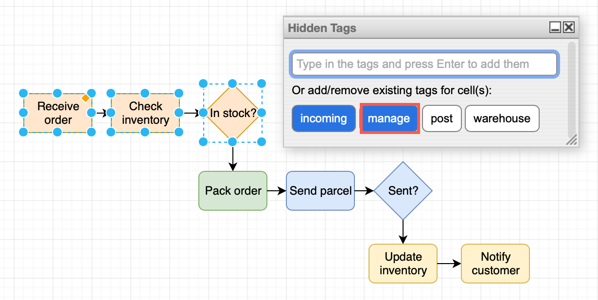 Display Or Hide Diagram Elements Using The Tags Plugin