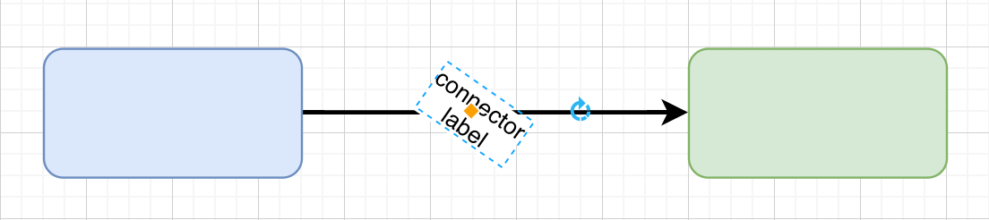 Rotate a connector's label text
