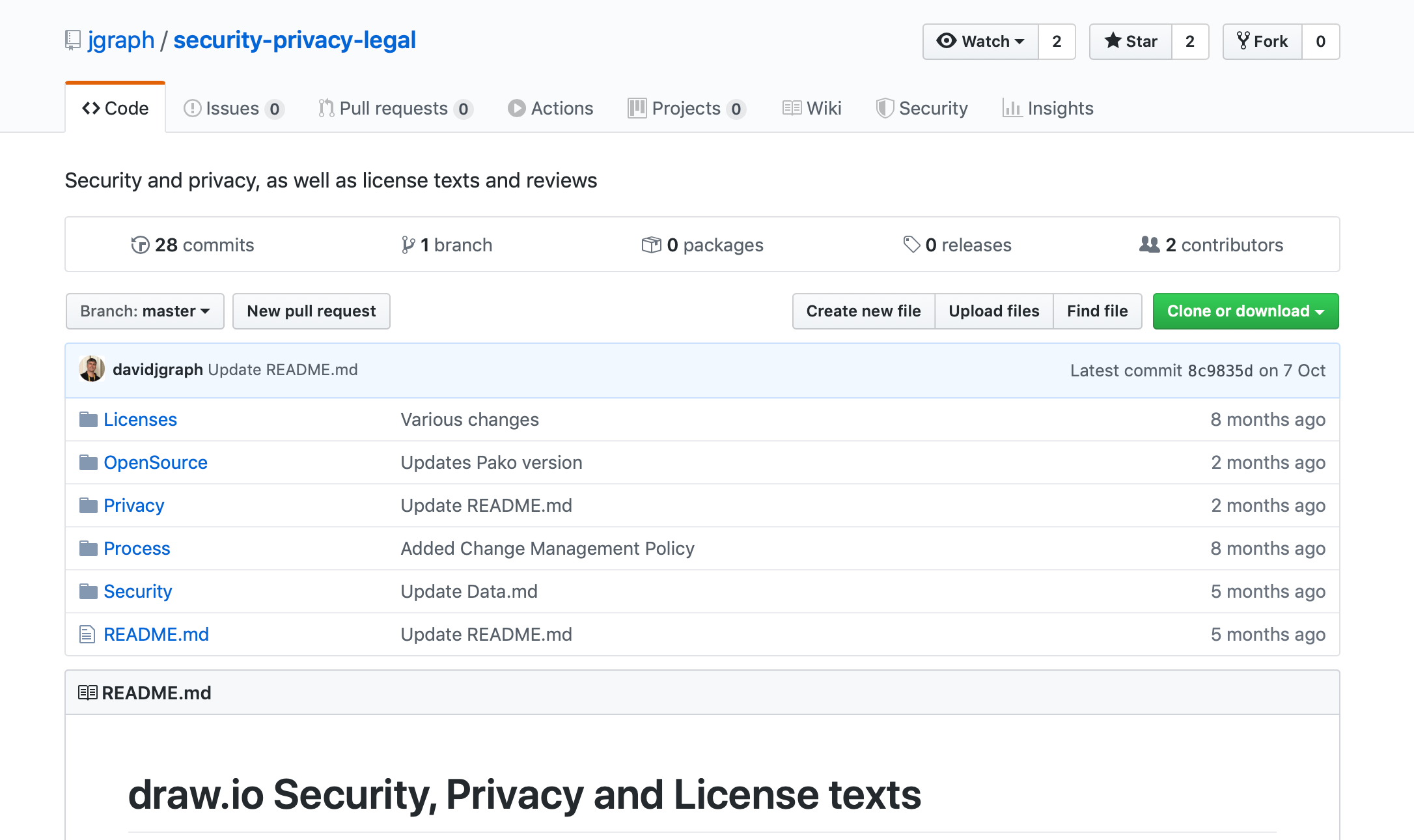 diagrams.net's versioned security, privacy and legal documentation on GitHub
