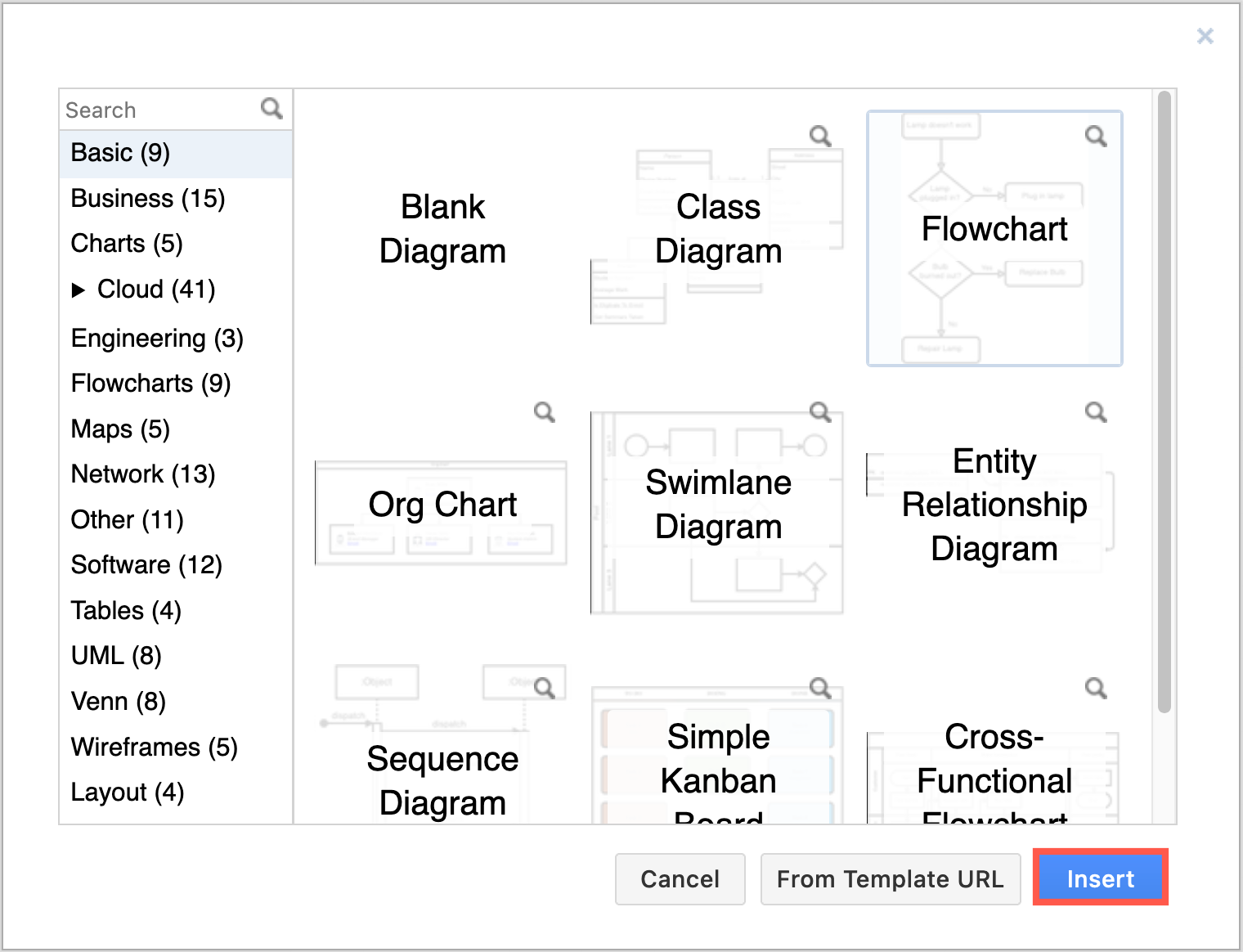 Select a template to insert into your diagram